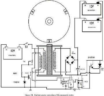 bedini motor circuit diagrams